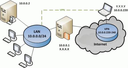 IT-tech-VPN1.png