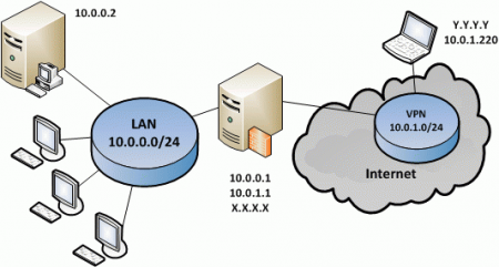IT-tech-VPN2.png
