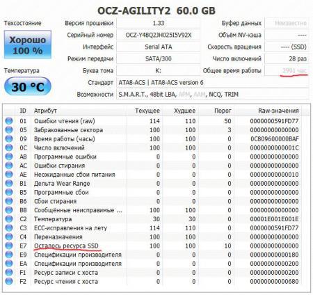 SSD-degrade-001.jpg