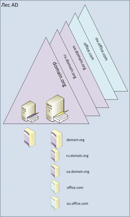 AD-structure-002.jpg