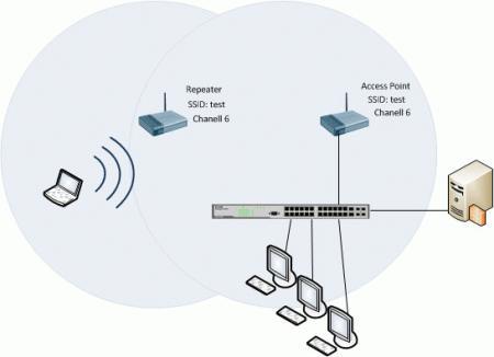 wi-fi-likbez-005.jpg