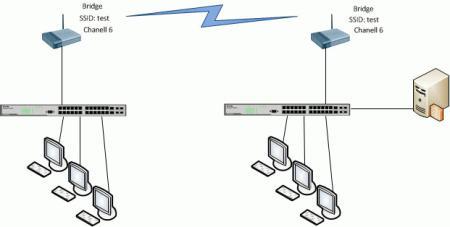 wi-fi-likbez-006.jpg