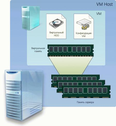 introduction-to-virtualization-002.jpg