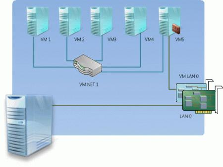 introduction-to-virtualization-006.jpg