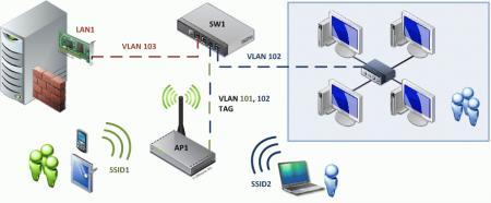 wi-fi-multissid-001.jpg