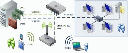 wi-fi-multissid-002.jpg