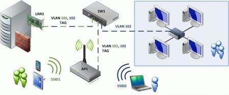 wi-fi-multissid-003.jpg