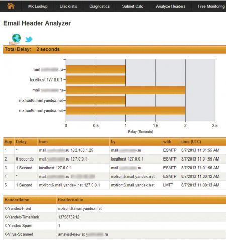 mail-server-test-004.jpg
