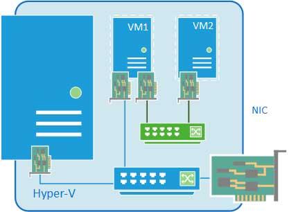 hyper-v-network-007.jpg