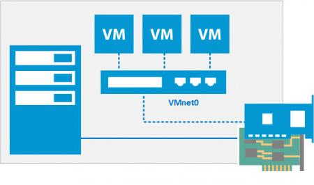 vmware-desktop-virtualization-008.jpg