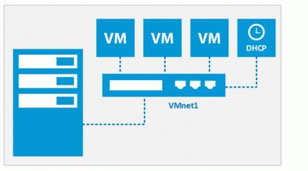 vmware-desktop-virtualization-009.jpg