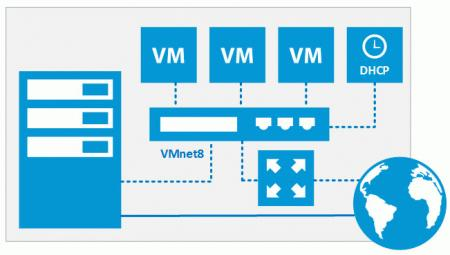 vmware-desktop-virtualization-011.jpg