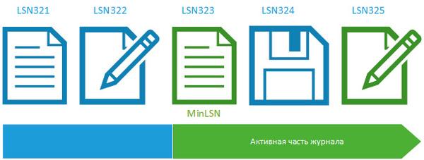 MS-SQL-Backup-003.jpg