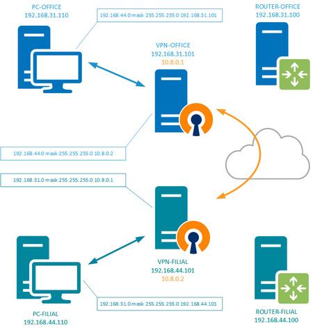 VPN-route-010.jpg