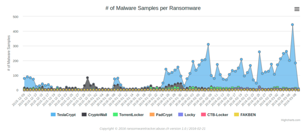 ransomware-bsi-002.png