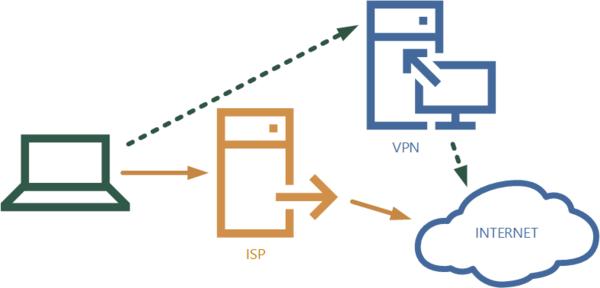 vpn-topology-005.png