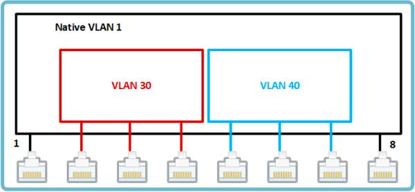 vlan-beginners-001.png