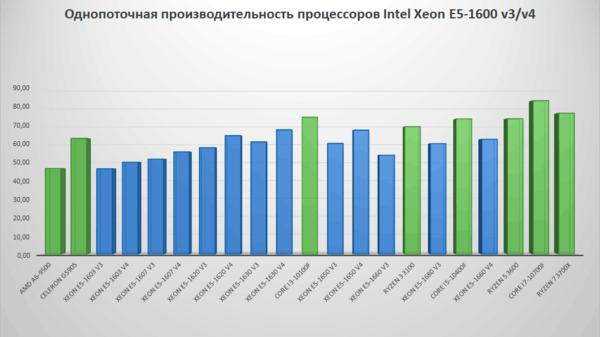 CPU-China-Xeon-2021-002.png