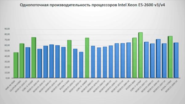 CPU-China-Xeon-2021-004.png