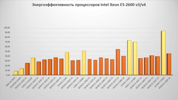 CPU-China-Xeon-2021-006.png
