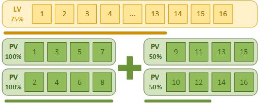 LVM-part1-006.png