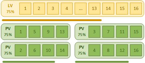 LVM-part1-007.png