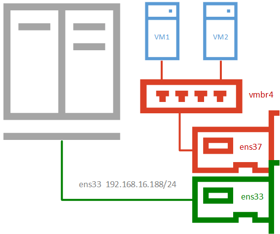 PVE-network-configuration-006.png