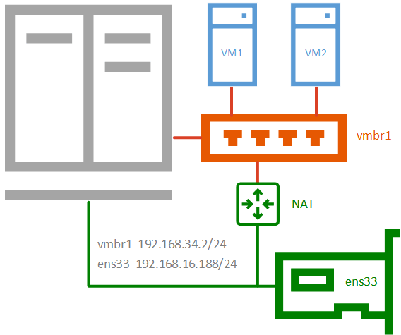 PVE-network-configuration-009.png