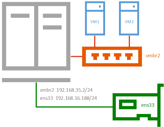 PVE-network-configuration-014.png