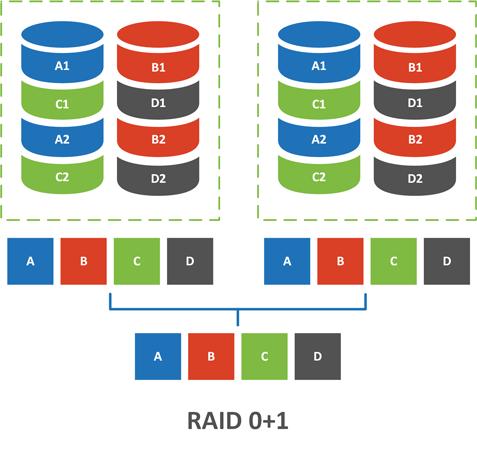 RAID-info-005.png