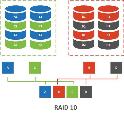 RAID-info-007.png