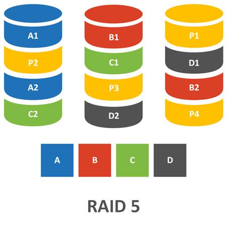 RAID-info-009.png