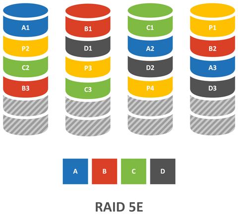 RAID-info-010.png