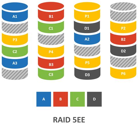RAID-info-011.png