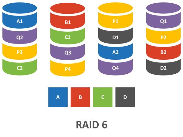 RAID-info-012.png