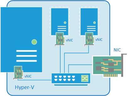 hyper-v-network-002.jpg
