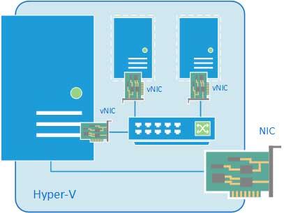 hyper-v-network-005.jpg