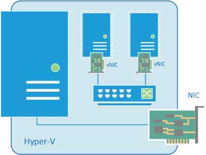 hyper-v-network-006.jpg
