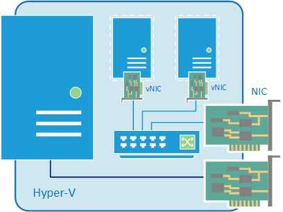 https://interface31.ru/tech_it/images/hyper-v-network-008.jpg