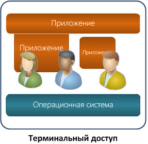 introduction-to-virtualization-2-004.jpg