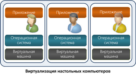 introduction-to-virtualization-2-005.jpg