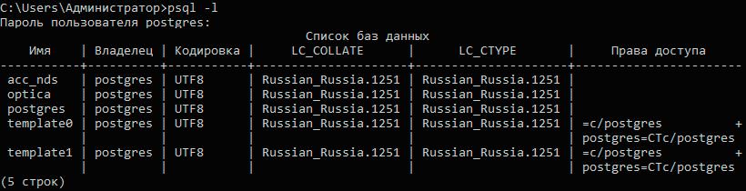 https://interface31.ru/tech_it/images/oshibka-formata-potoka-postgres-003.png