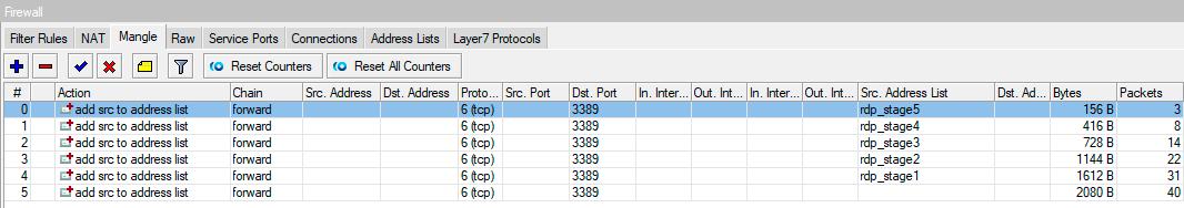 https://interface31.ru/tech_it/images/rdp-bruteforce-protection-mikrotik-006.png
