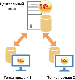 retail-trade-automation-01-004.jpg