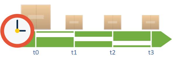 tar-incremental-backup-001.png