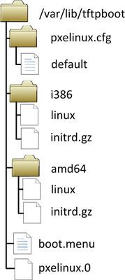 ubuntu-pxe-server-002.jpg