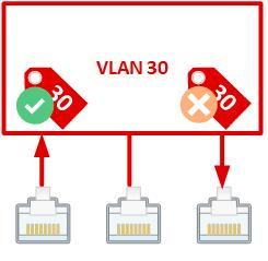 vlan-beginners-002.png