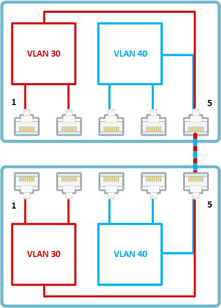 vlan-beginners-003.png