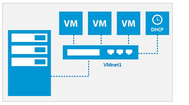 https://interface31.ru/tech_it/images/vmware-desktop-virtualization-009.jpg