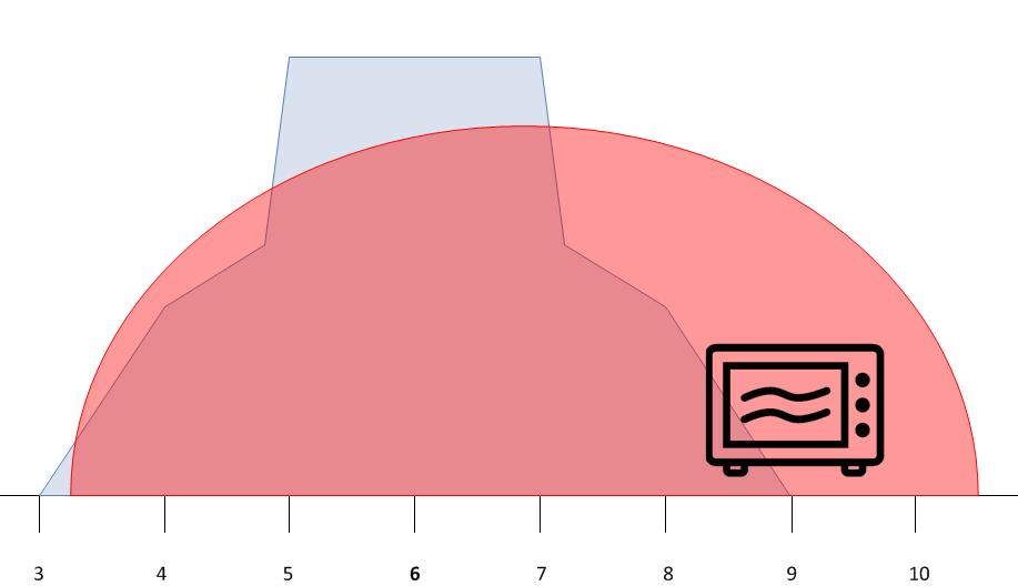 https://interface31.ru/tech_it/images/wi-fi-congestion-004.png